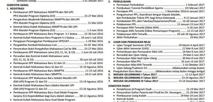 KKN Tematik 2017 Dilaksanakan Lebih Awal