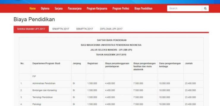 UPI Belum Pastikan Solusi Keberatan Uang Pangkal SM 2017